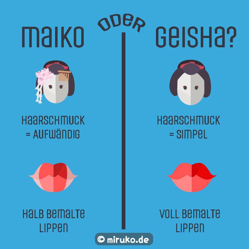 Unterschied Maiko und Geisha, Japan, Blog, Infografik