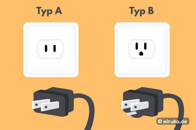 Steckdosen in Japan, Typ A und Typ B