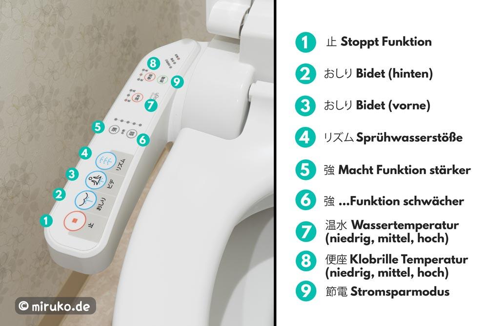 Beschriftung der Funktionen einer japanischen Toilette