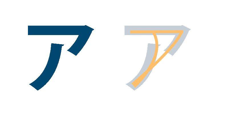 A, Katakana lernen, Japanisch