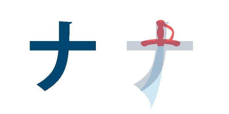 Katakana na, Mnemonic, Japanisch lernen