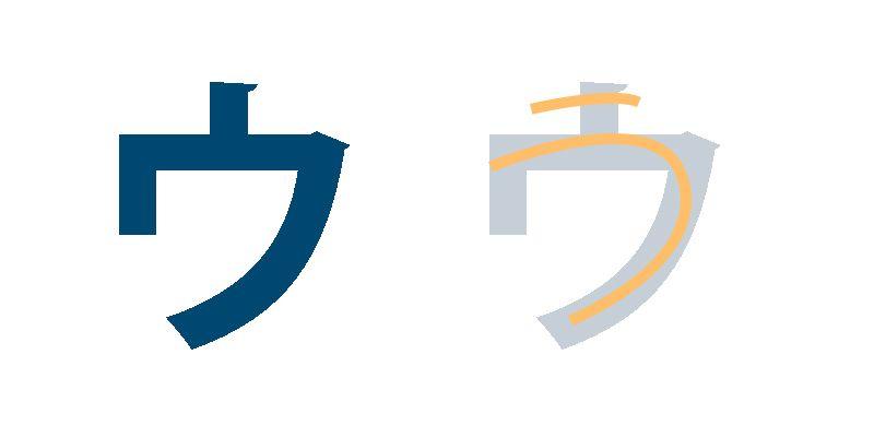 Japanisches Schruftzeichen U, Mnemonic