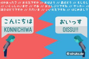 Japanische Begrüßung, Konnichiwa, Grafik