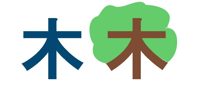 Kanji für Baum, Mnemonic