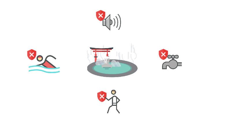 Japanisches Badehaus, Etikette, Onsen in Japan