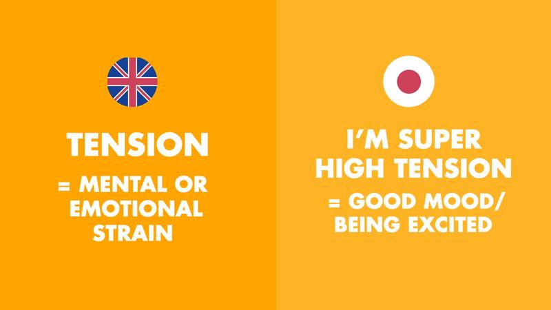 Japanisch und Englisch, Vergleich, Tension,